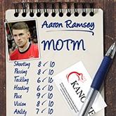 Oceny Kanonierzy.com: Cardiff vs Arsenal