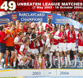 Czar 'The Invincibles'